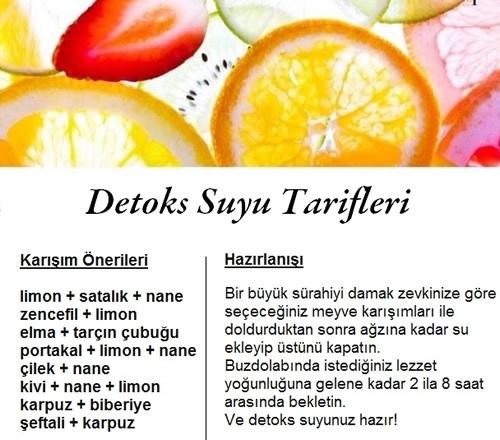 Detoks Suyu Tarifi